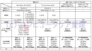 MacBookAirM1_NetworkSpeedValidationResults_2021-01